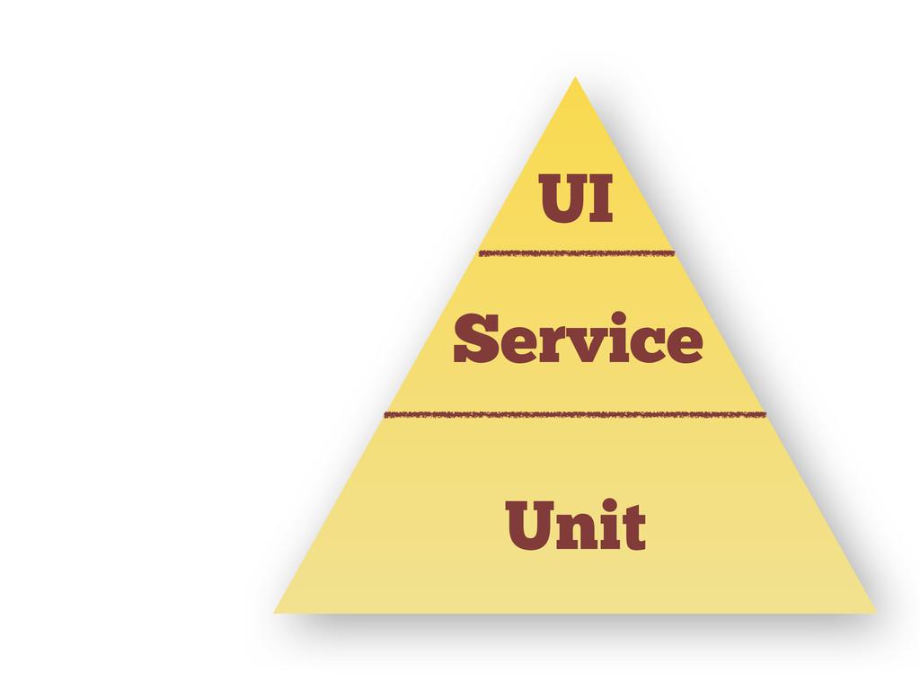 UI Unit Service
