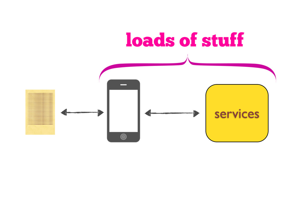 loads of stuff services