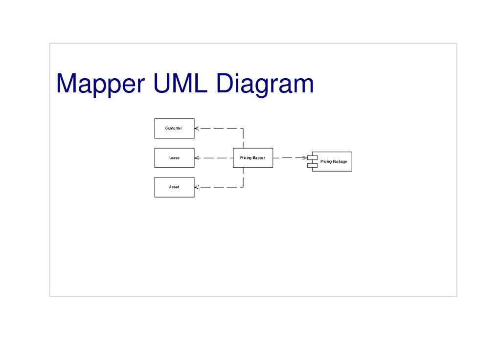 Mapper UML Diagram