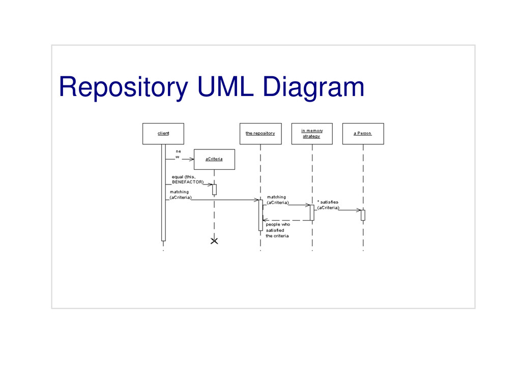 Repository UML Diagram