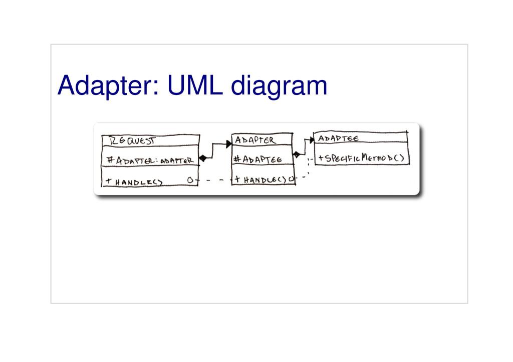 Adapter: UML diagram