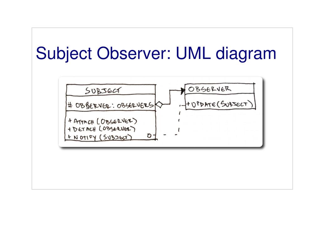 Subject Observer: UML diagram
