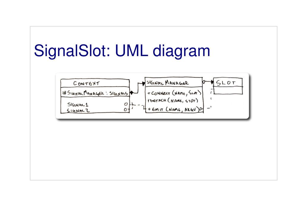 SignalSlot: UML diagram