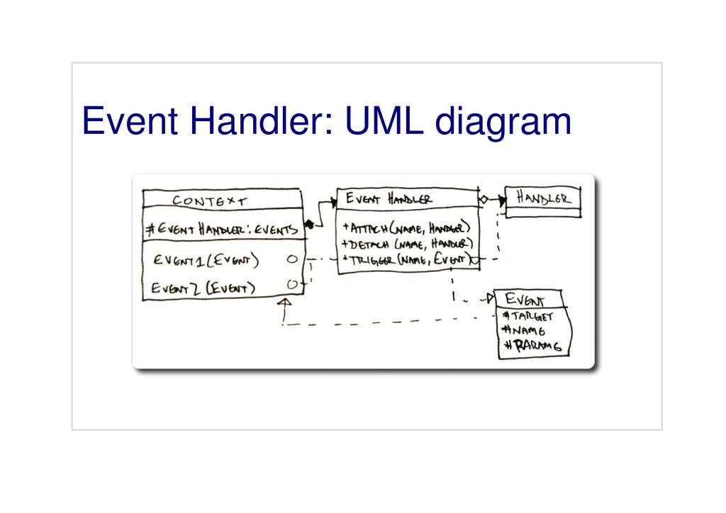 Event Handler: UML diagram