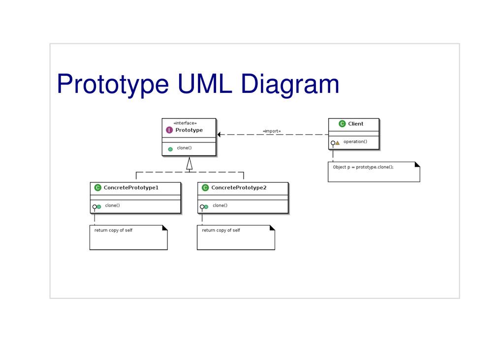 Prototype UML Diagram