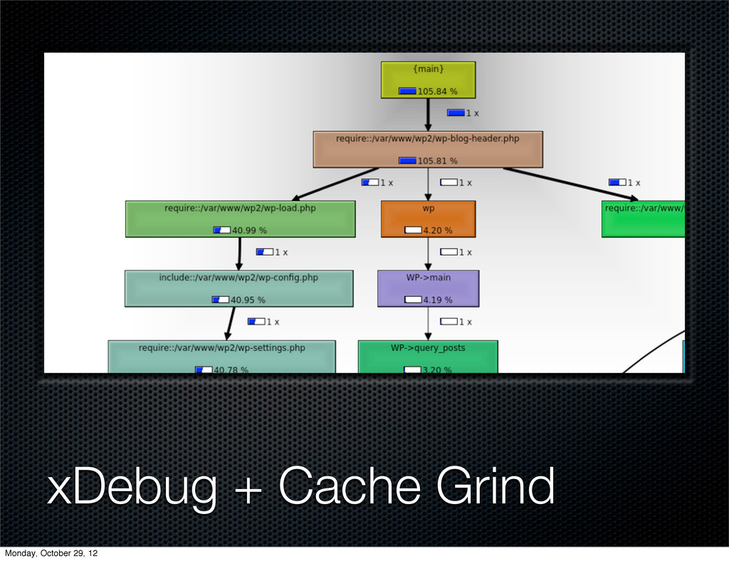 xDebug + Cache Grind Monday, October 29, 12