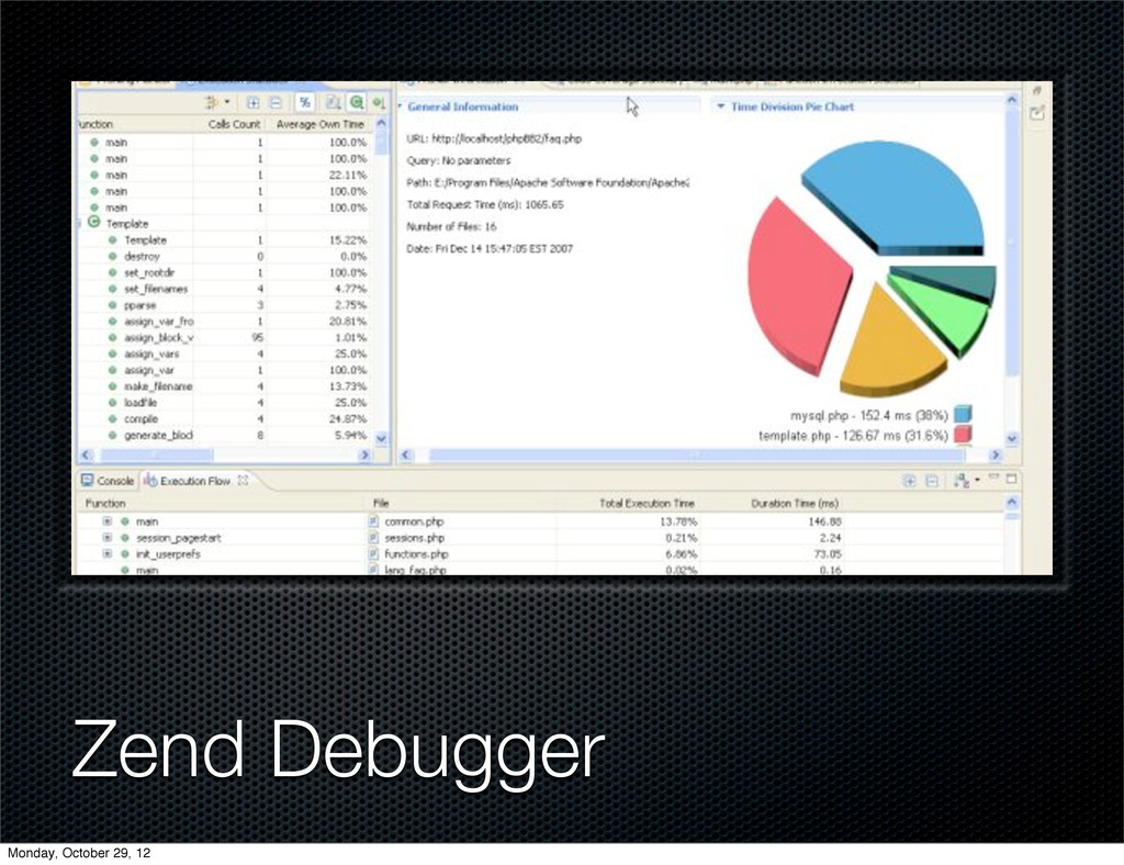 Zend Debugger Monday, October 29, 12