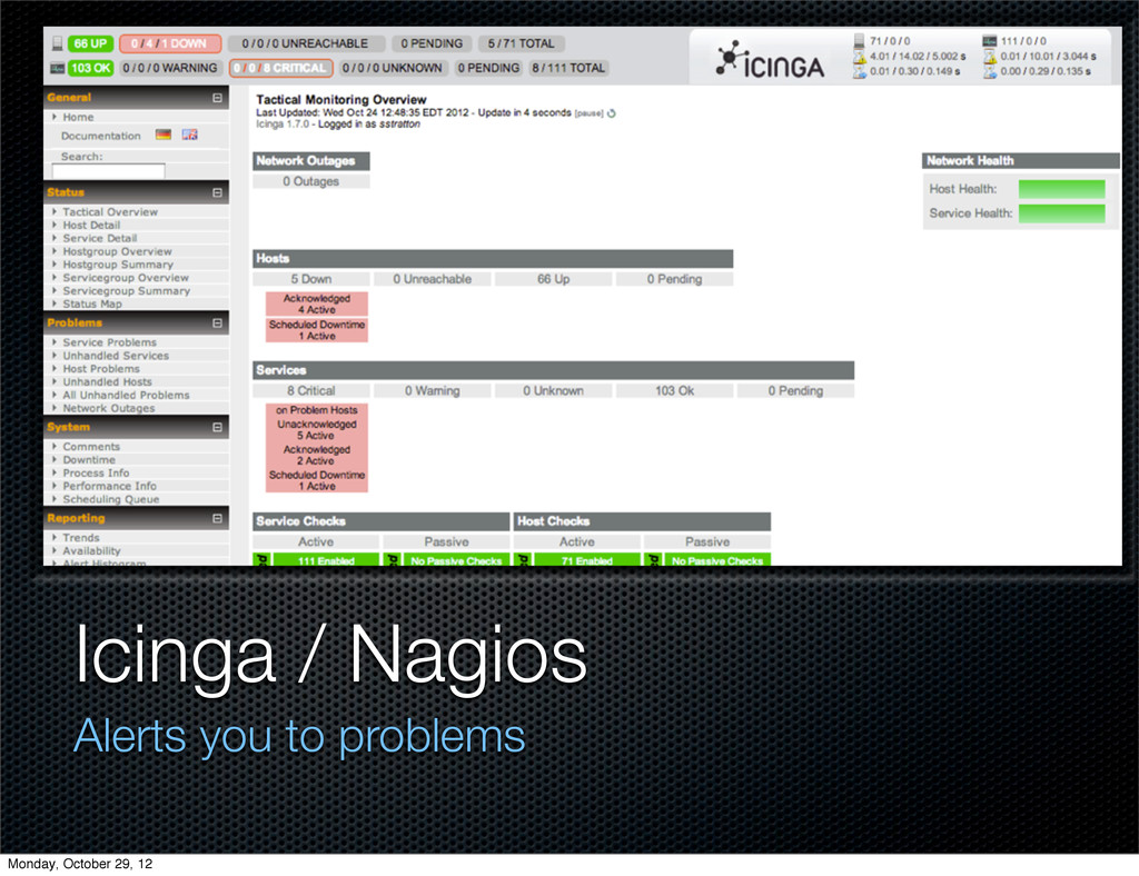 Icinga / Nagios Alerts you to problems Monday, ...