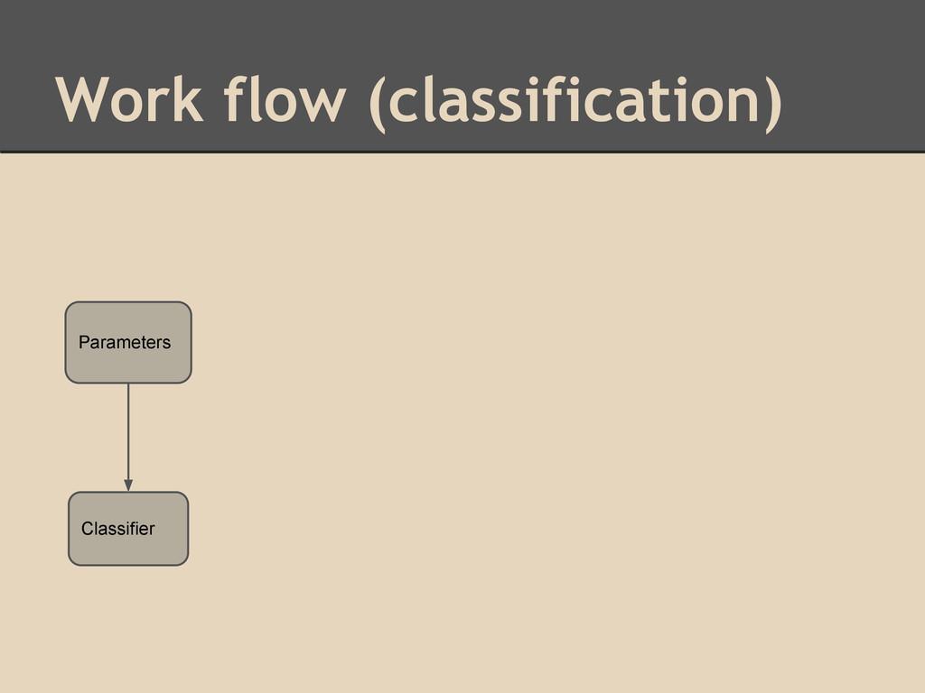Work flow (classification) Classifier Parameters