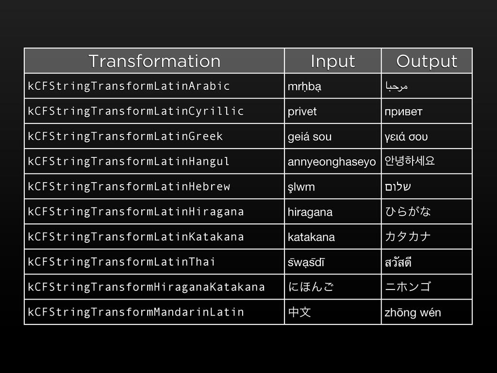 Transformation Input Output kCFStringTransformL...