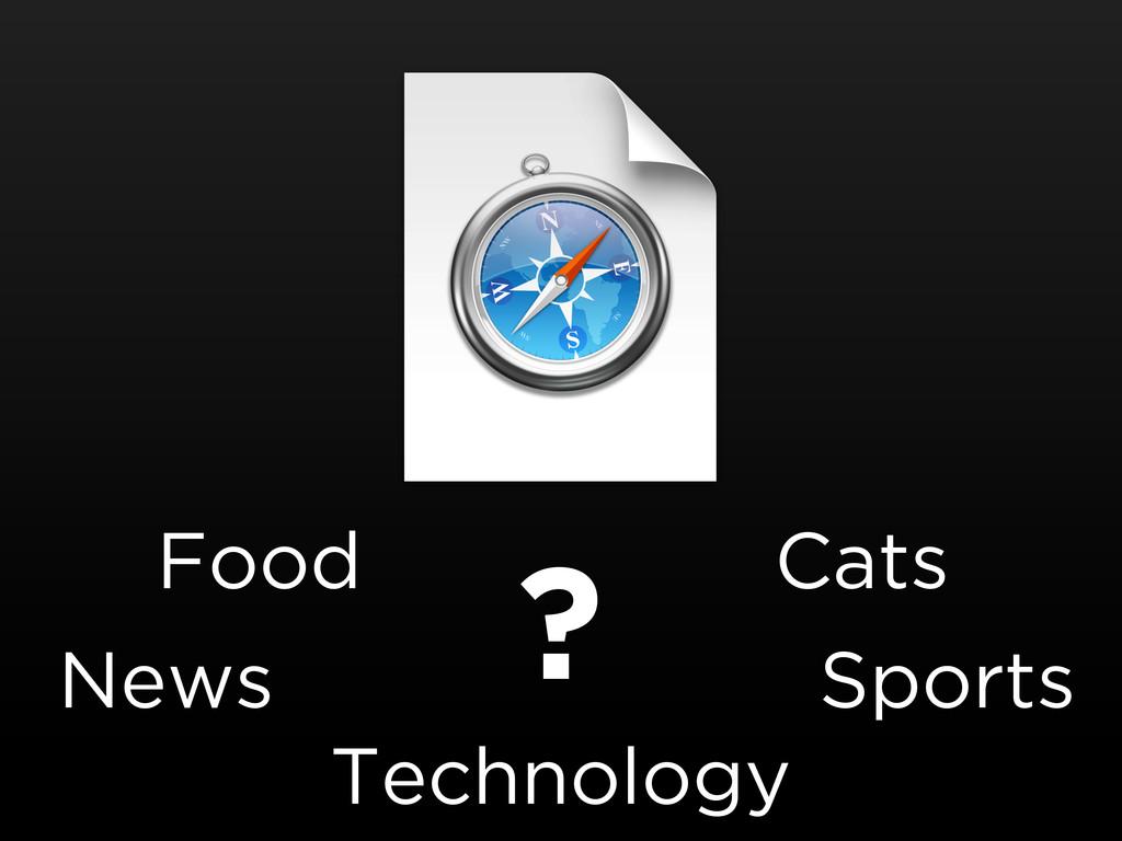 News Technology ? Sports Food Cats