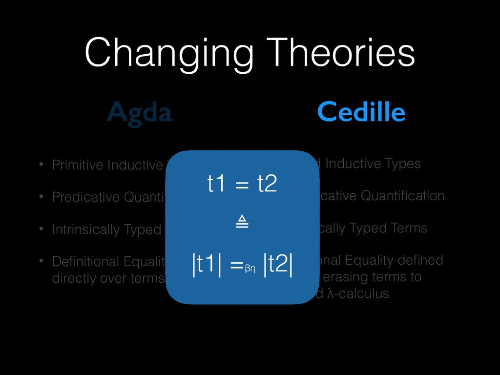 Changing Theories • Primitive Inductive Types •...
