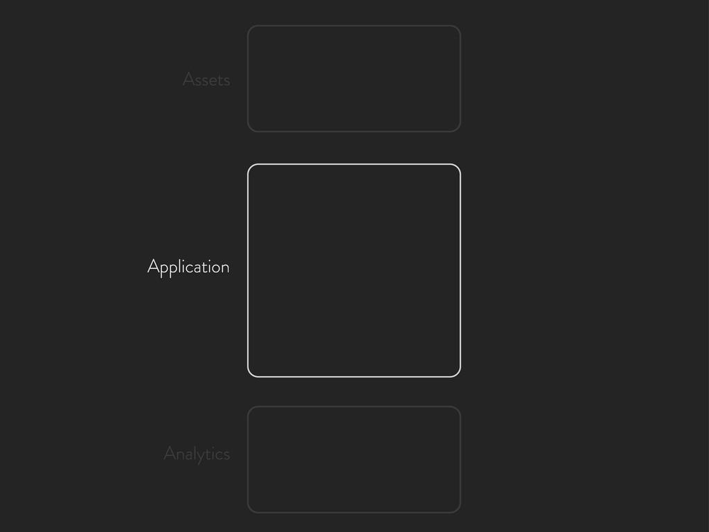 Application Assets Analytics