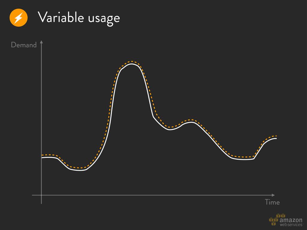 Variable usage r Time Demand