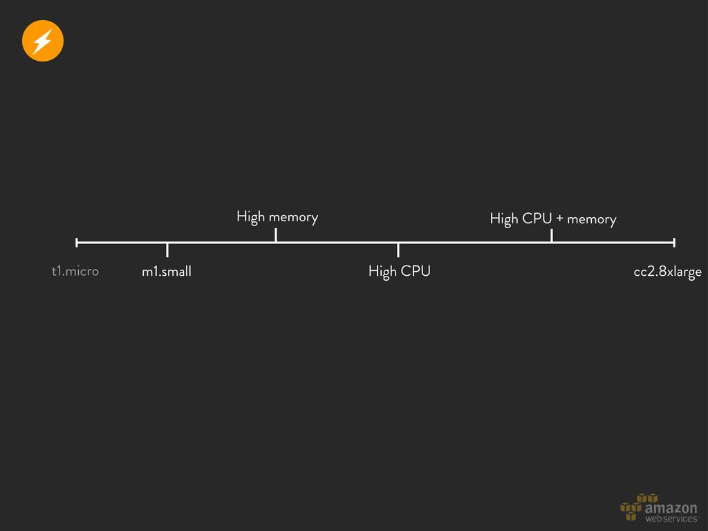 r t1.micro m1.small cc2.8xlarge High memory Hig...