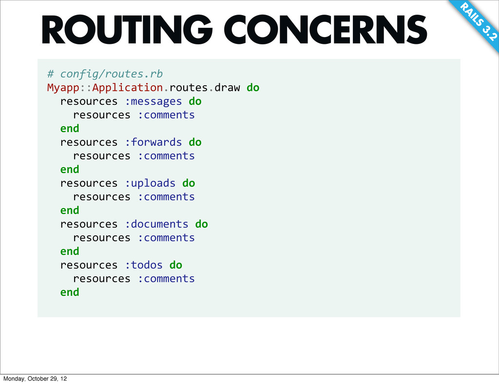 RA ILS 3.2 # config/routes.rb Myapp::Applica...