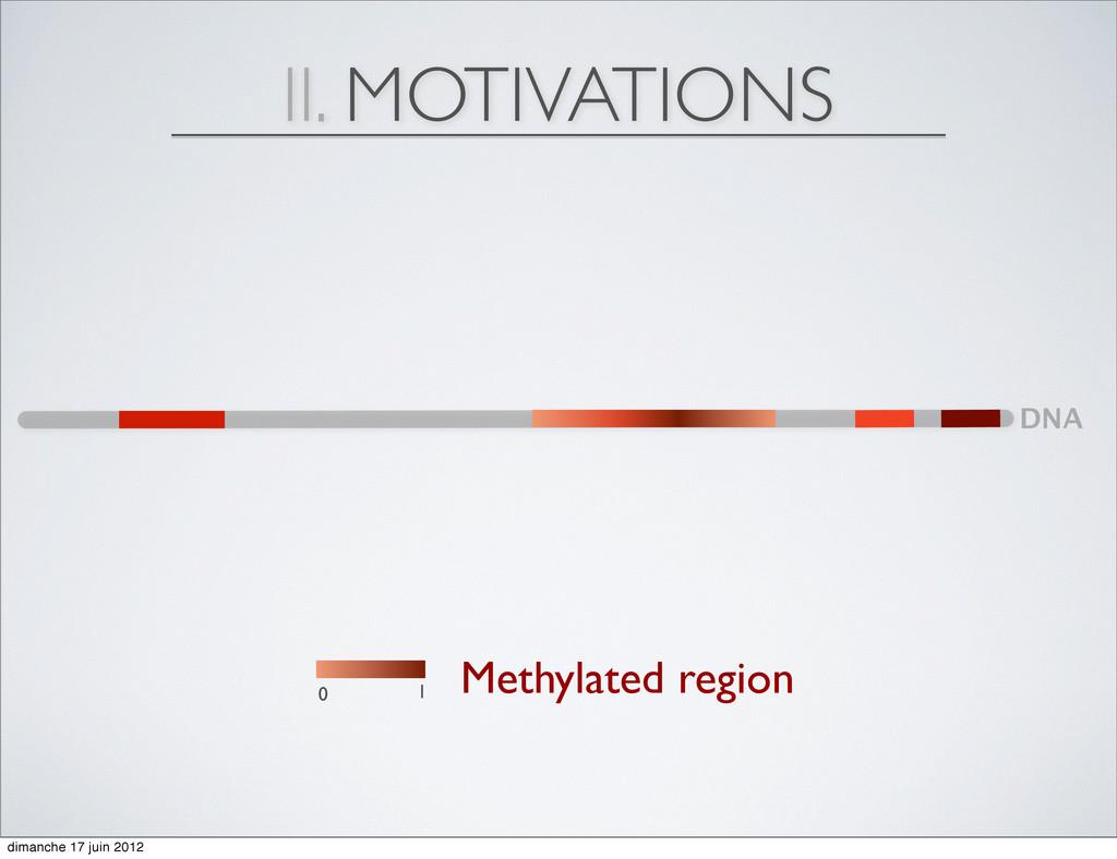 II. MOTIVATIONS DNA Methylated region 0 1 diman...