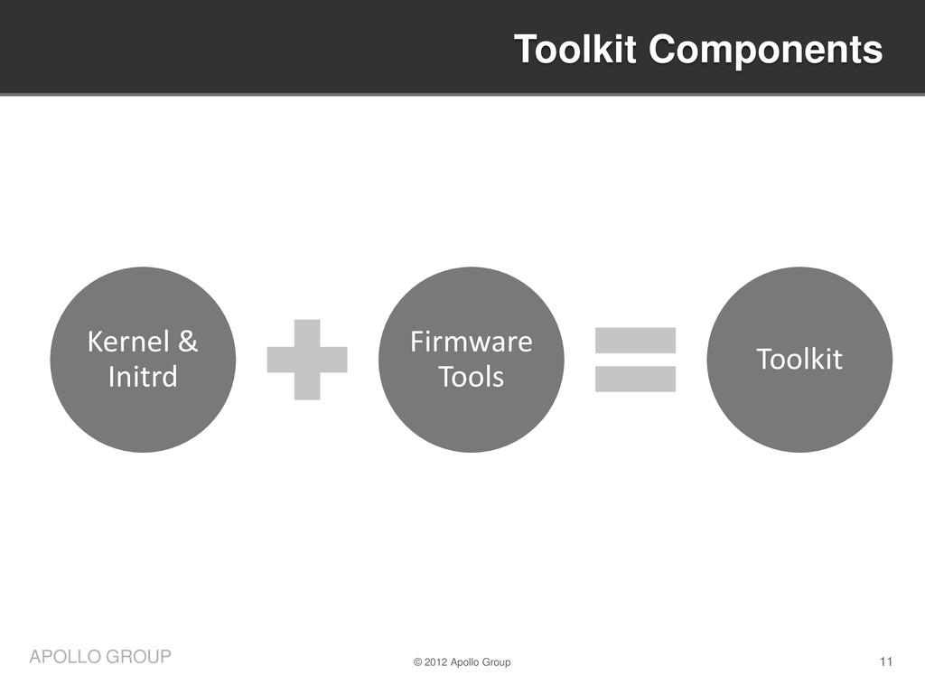 11 APOLLO GROUP Toolkit Components © 2012 Apoll...