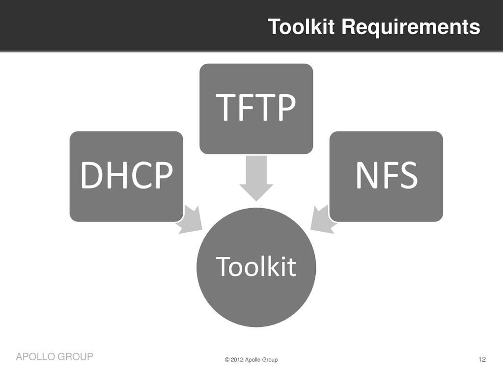 12 APOLLO GROUP Toolkit Requirements © 2012 Apo...