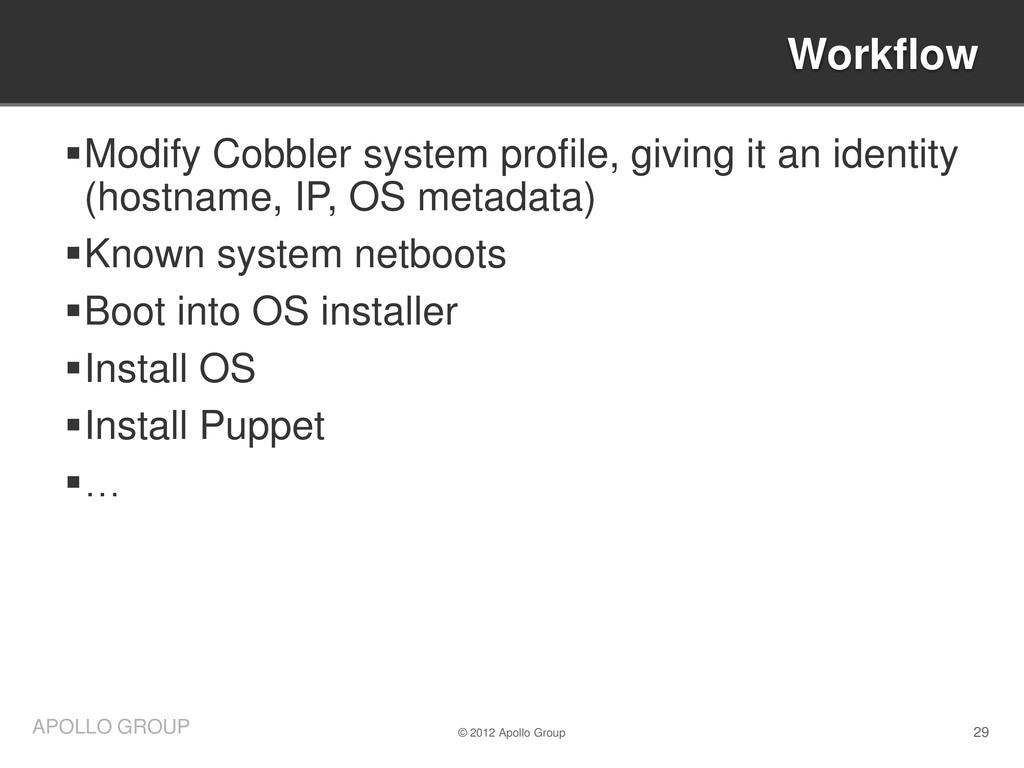 29 APOLLO GROUP Modify Cobbler system profile,...