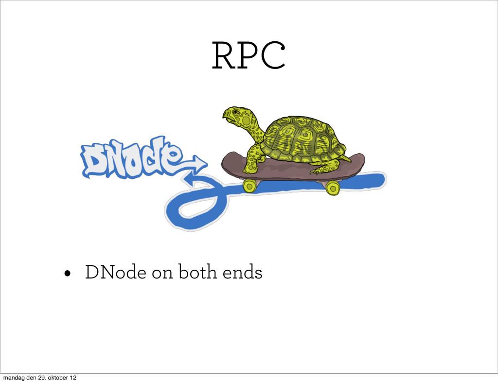 • DNode on both ends RPC mandag den 29. oktober...