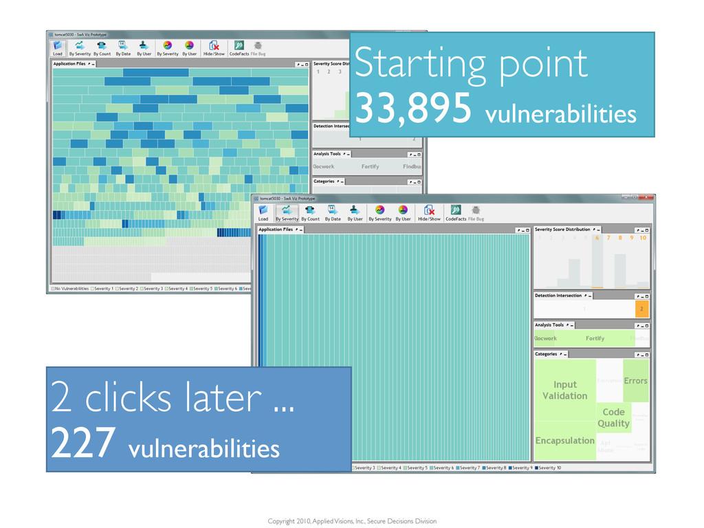 Starting point 33,895 vulnerabilities 2 clicks ...