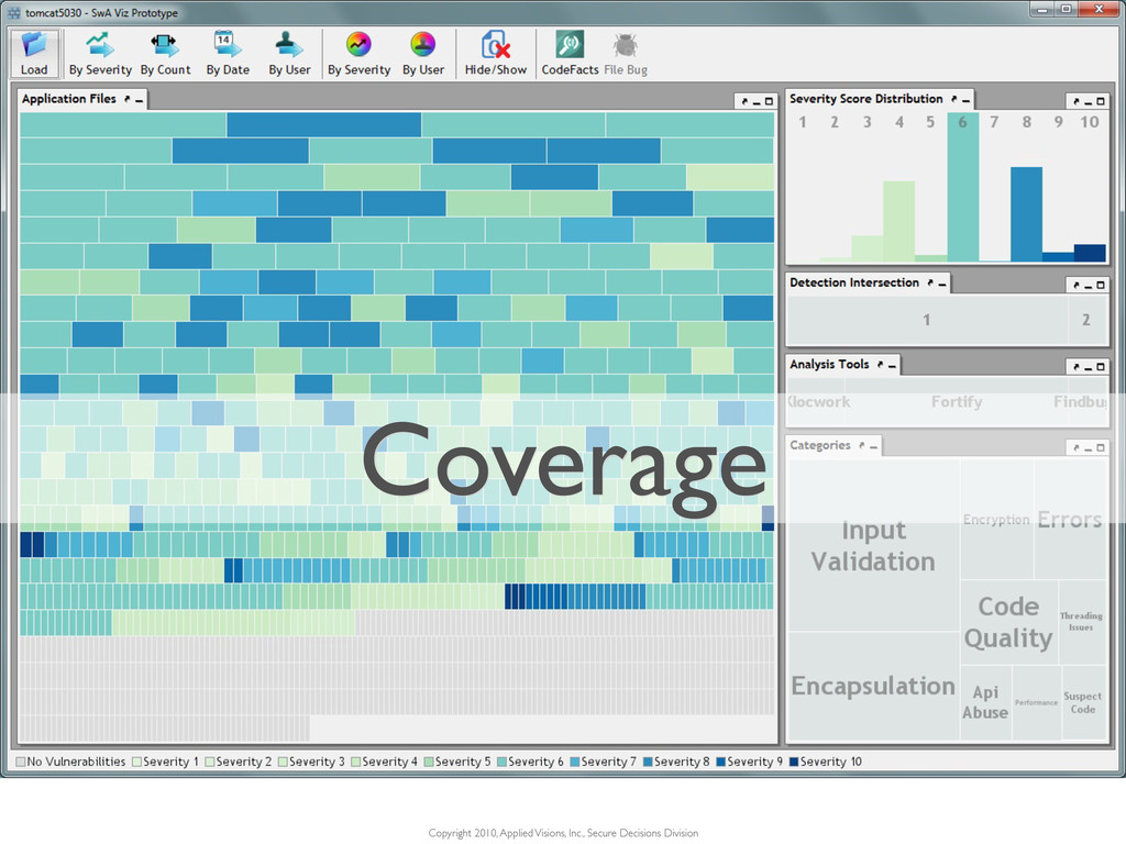 Coverage Copyright 2010, Applied Visions, Inc.,...