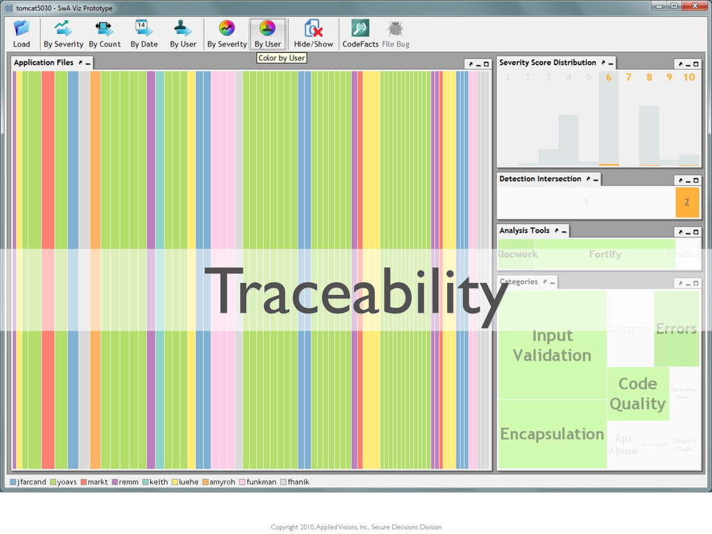 Traceability Copyright 2010, Applied Visions, I...
