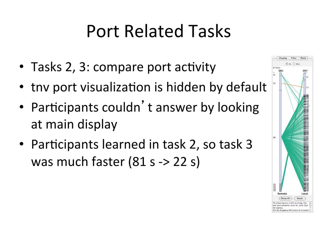 Port Related Tasks  • Tasks 2, ...