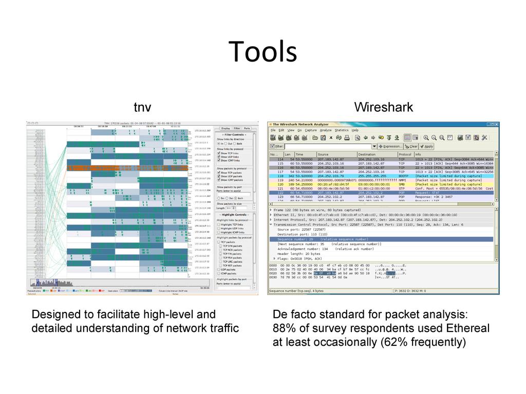 Tools  tnv Wireshark De facto standard for p...