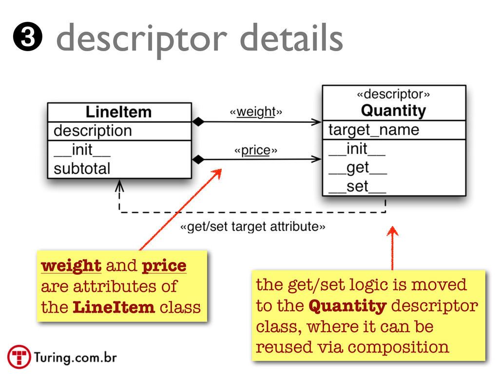 ➌ descriptor details weight and price are attri...