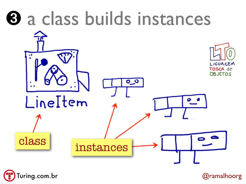 @ramalhoorg ➌ a class builds instances class in...