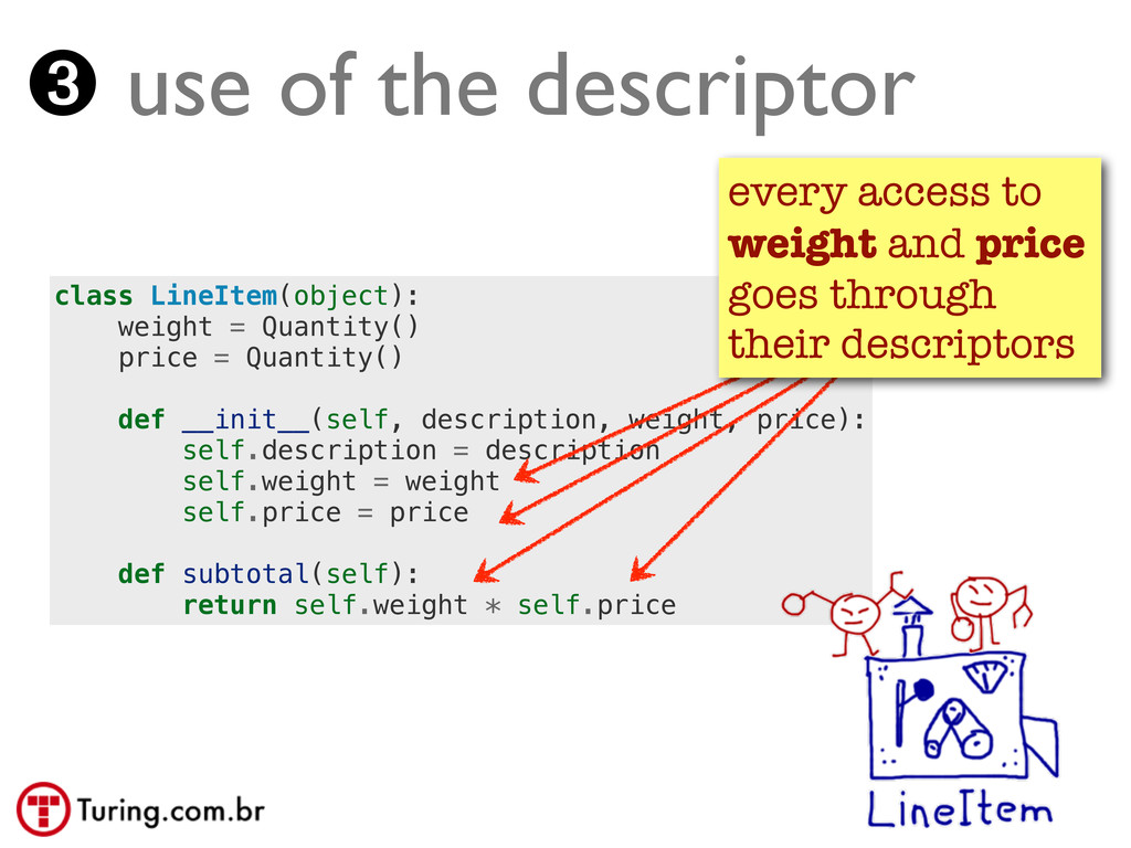 class LineItem(object): weight = Quantity() pri...