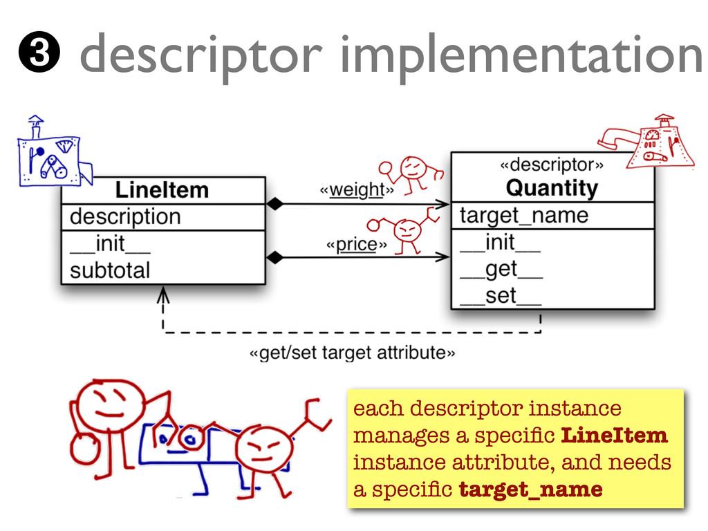 ➌ descriptor implementation each descriptor ins...