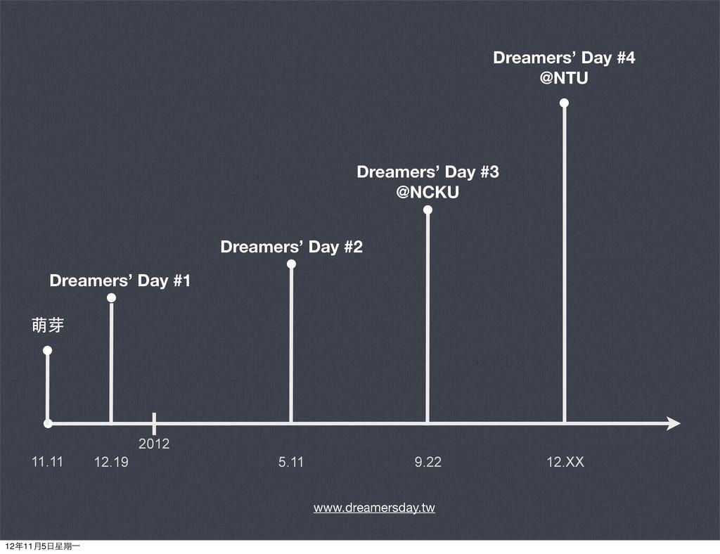 11.11 萌芽 Dreamers' Day #1 12.19 5.11 2012 Dream...