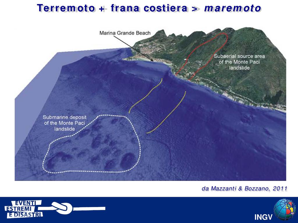 INGV da Mazzanti & Bozzano, 2011 Terremoto + fr...