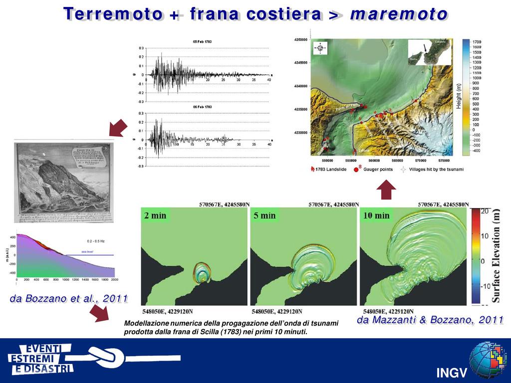 INGV da Mazzanti & Bozzano, 2011 Modellazione n...