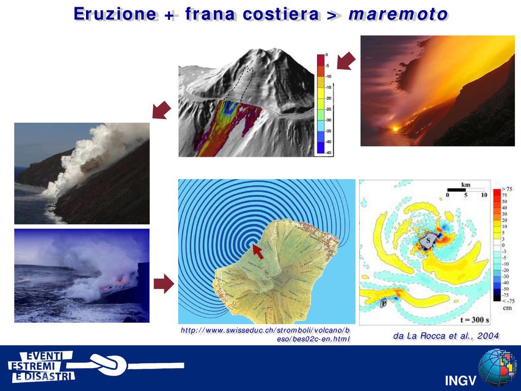 INGV http://www.swisseduc.ch/stromboli/volcano/...