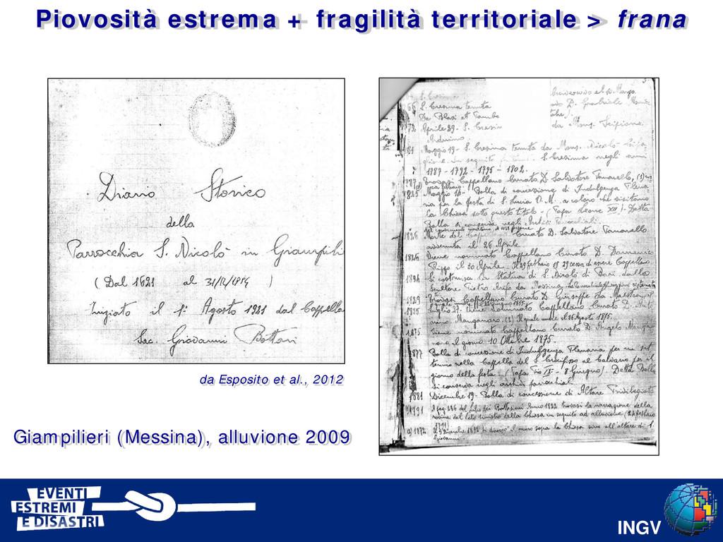 INGV da Esposito et al., 2012 Giampilieri (Mess...