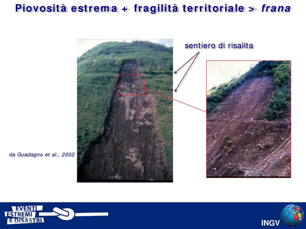 INGV sentiero di risalita da Guadagno et al., 2...