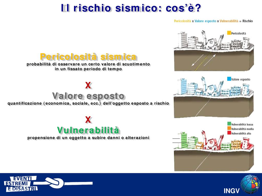 INGV Pericolosità sismica probabilità di osserv...
