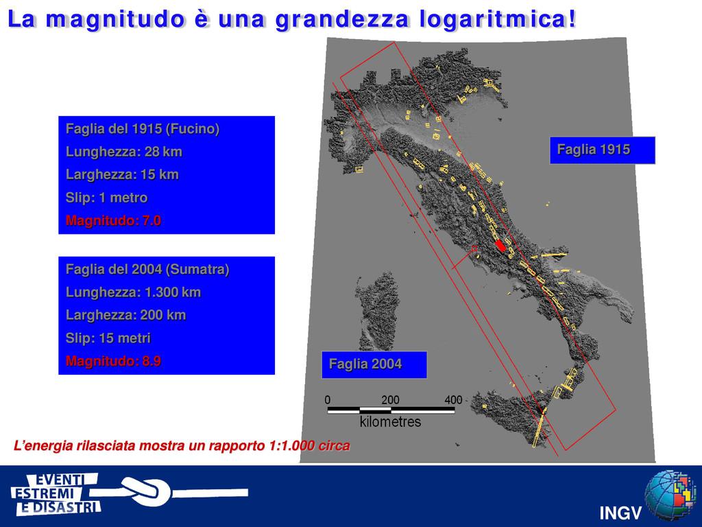 INGV Faglia del 1915 (Fucino) Lunghezza: 28 km ...