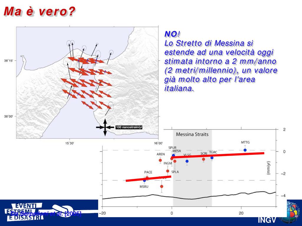 INGV Serpelloni et al. [2008] Da Serpelloni et ...