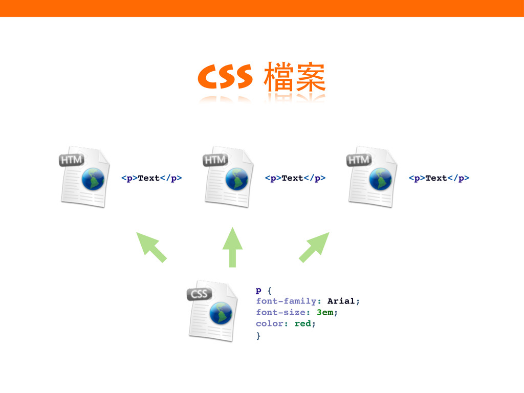 CSS 檔案 p { font-family: Arial; font-size: 3em; ...