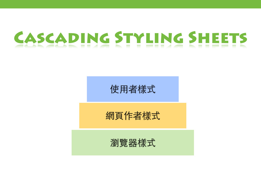 Cascading Styling Sheets 瀏覽器樣式 網⾴頁作者樣式 使⽤用者樣式
