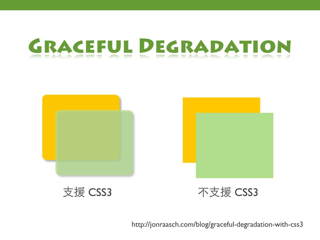 Graceful Degradation http://jonraasch.com/blog/...