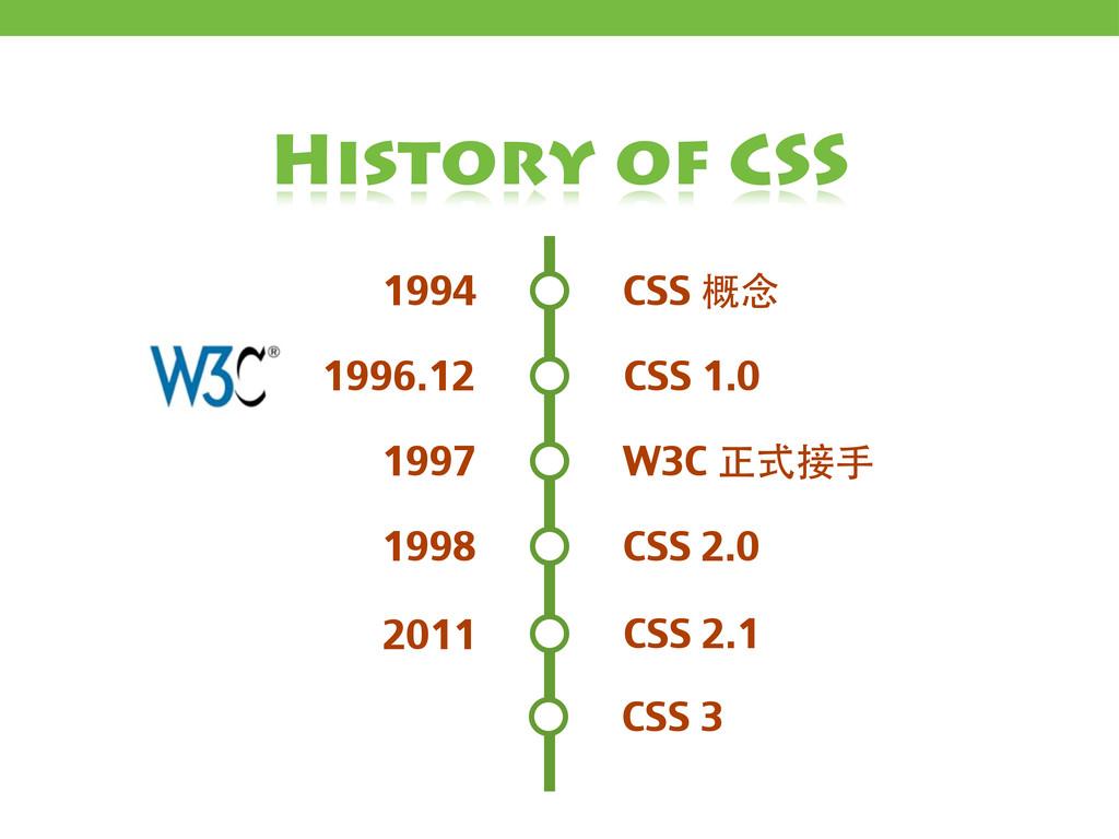 CSS 概念 1994 CSS 2.0 1998 CSS 2.1 2011 W3C 正式接⼿手...