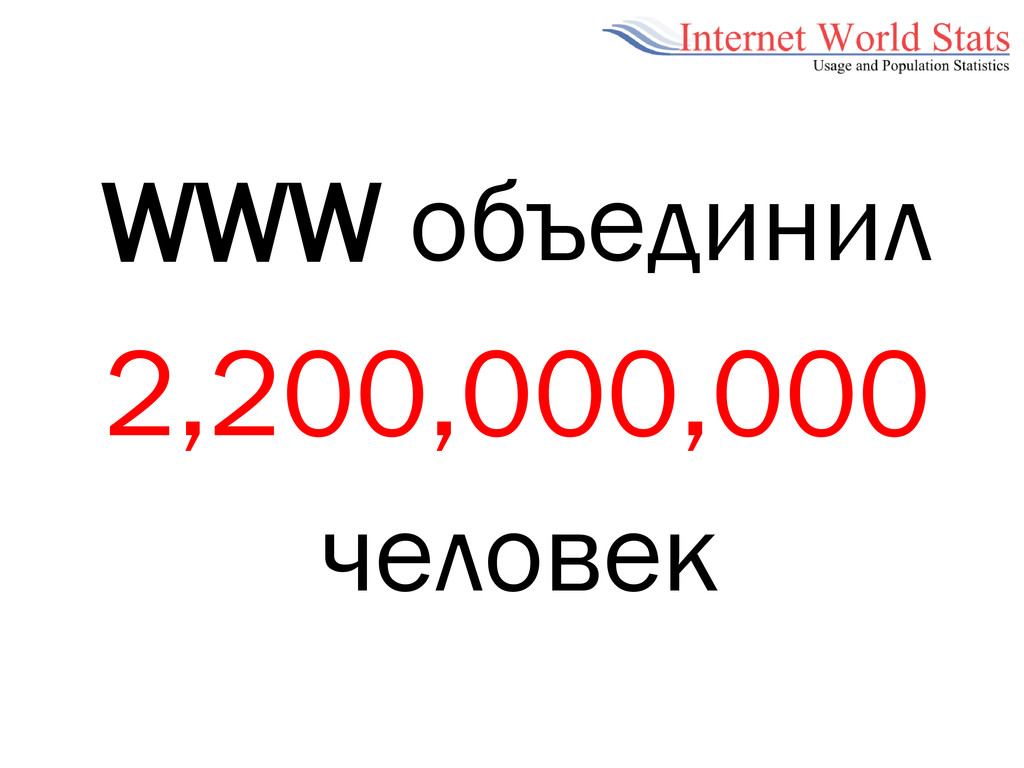 WWW объединил 2,200,000,000 человек