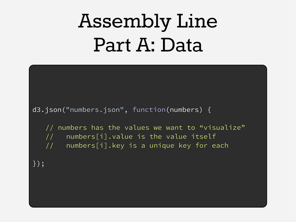 "Assembly Line Part A: Data d3.json(""numbers.jso..."