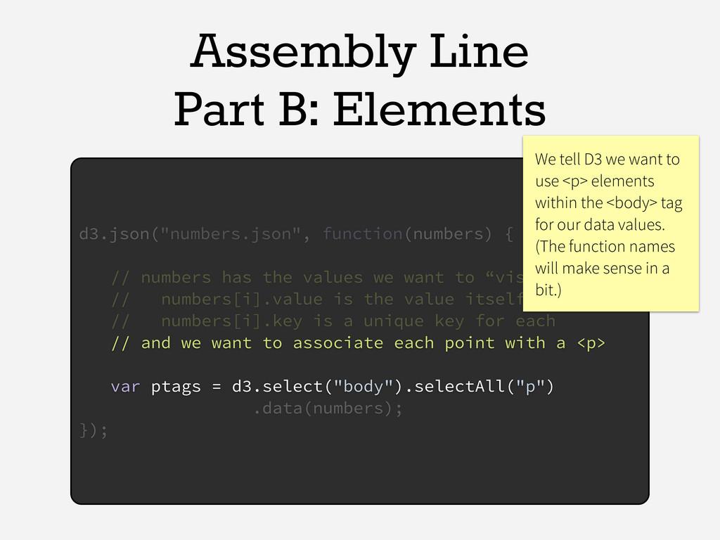 """Assembly Line Part B: Elements d3.json(""""numbers..."""